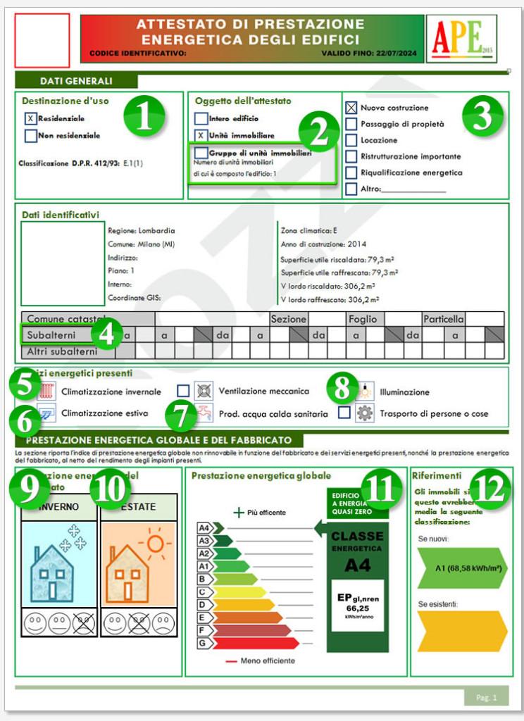 Come cambia l'attestato di prestazione energetica