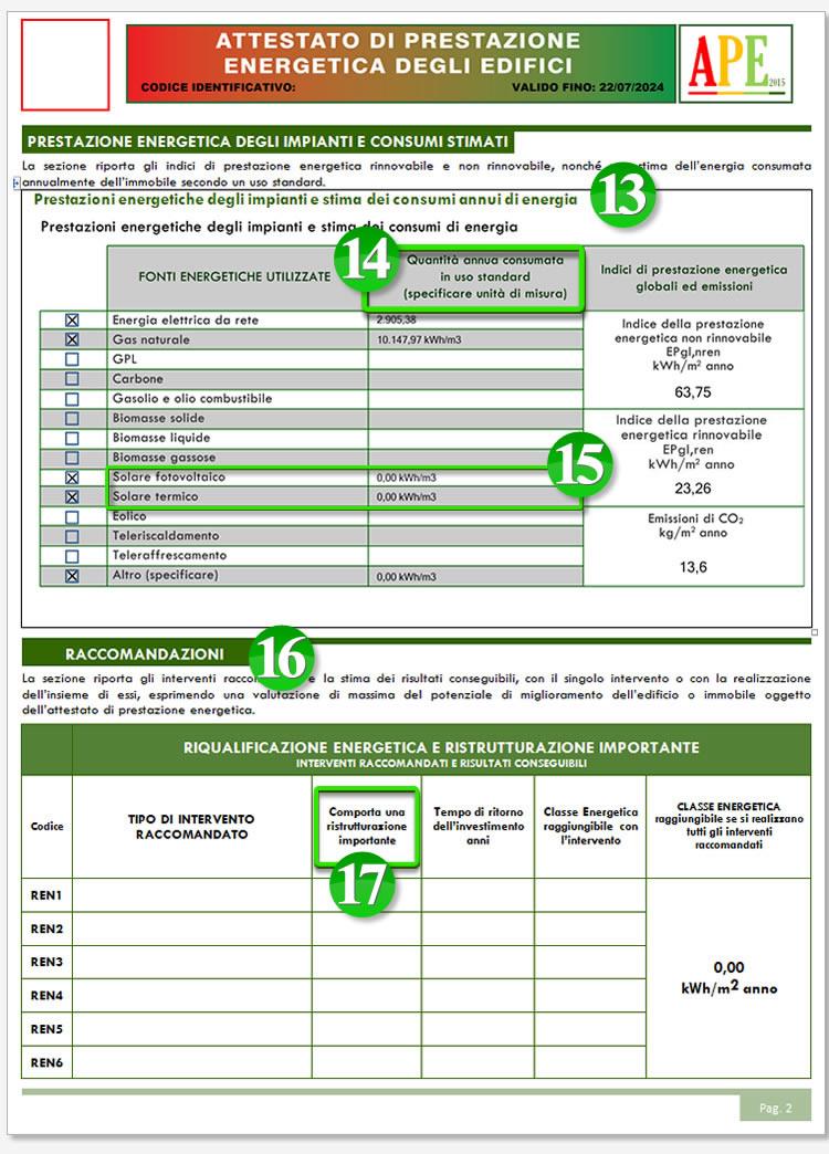 Come cambia l attestato di prestazione energetica for Classe energetica